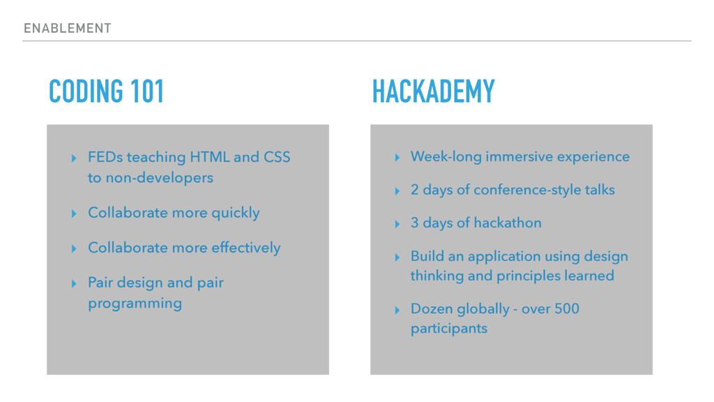 ENABLEMENT ▸ FEDs teaching HTML and CSS to non-...