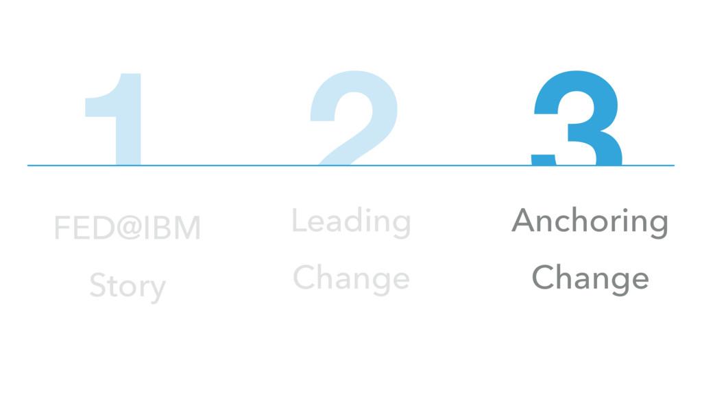 FED@IBM Program Hills 1 2 3 FED@IBM Story Leadi...