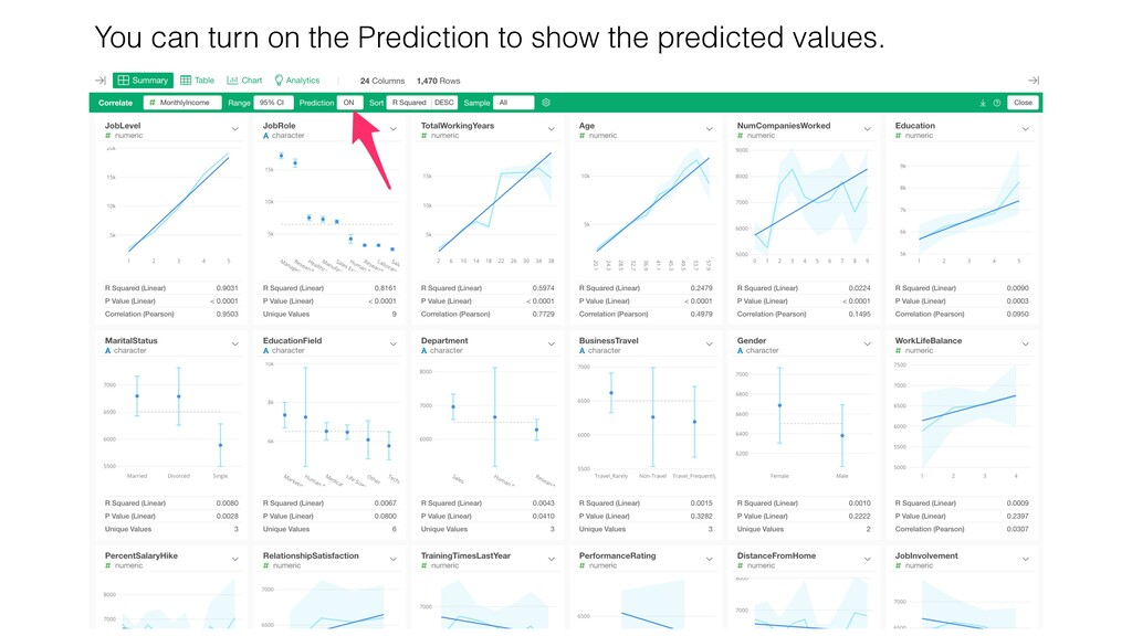 You can turn on the Prediction to show the pred...