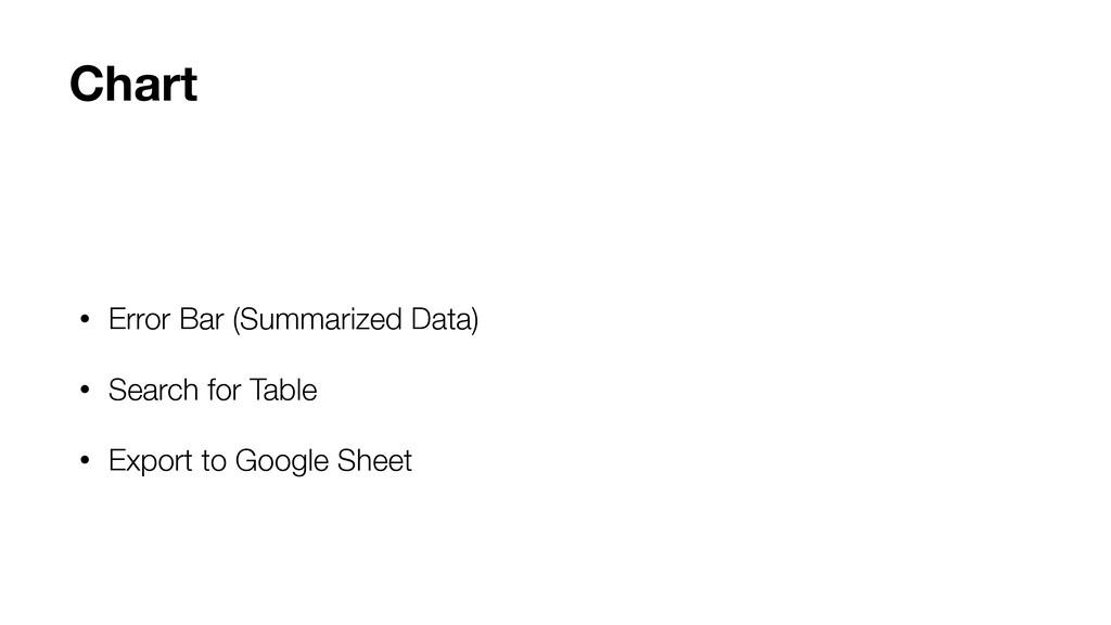 • Error Bar (Summarized Data) • Search for Tabl...