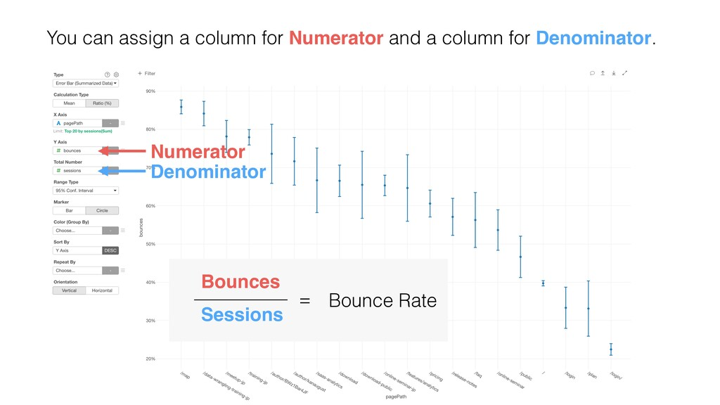 You can assign a column for Numerator and a col...