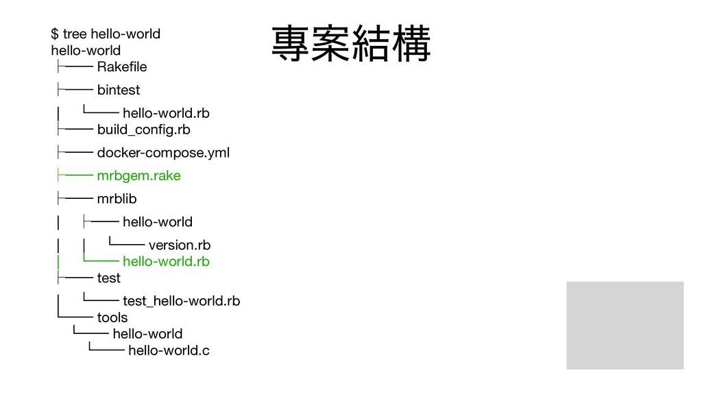 ሢҊ݁ߏ $ tree hello-world   hello-world  ᵓ── Rake...