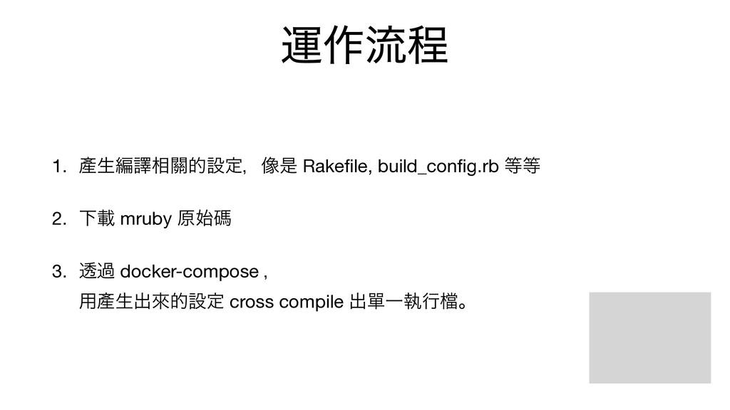 ӡ࡞ྲྀఔ 1. 㗞ੜฤᩄ૬᮫తઃఆɼ૾ੋ Rake fi le, build_con fi g...