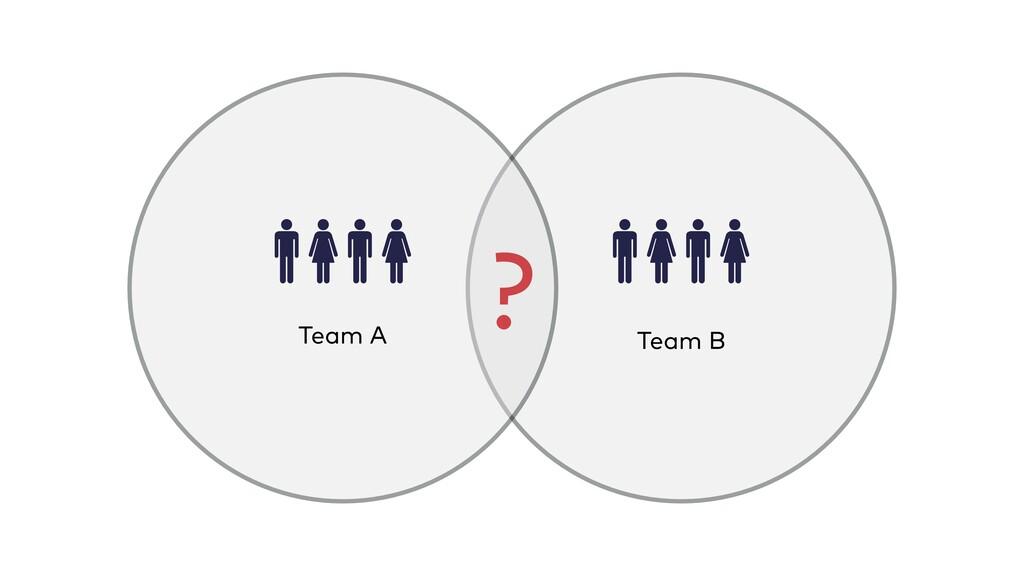 Team B Team A ?
