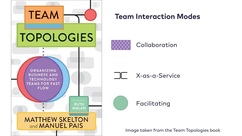 Team Interaction Modes Collaboration X-as-a-Ser...