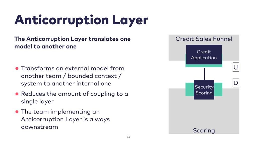 35 Anticorruption Layer The Anticorruption Laye...