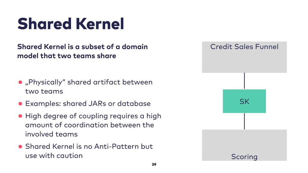 39 Shared Kernel Shared Kernel is a subset of a...
