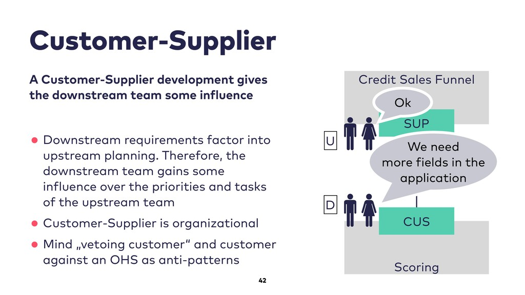 42 Customer-Supplier A Customer-Supplier develo...