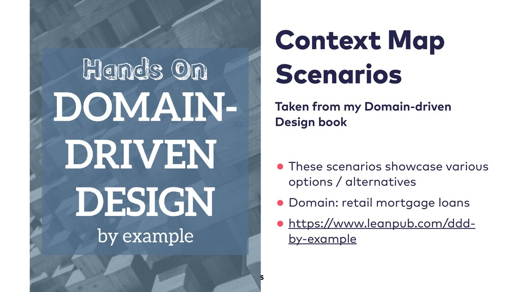 55 Context Map Scenarios Taken from my Domain-d...