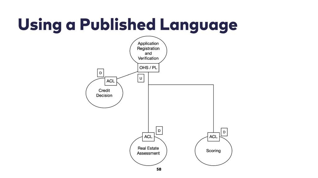 58 Using a Published Language