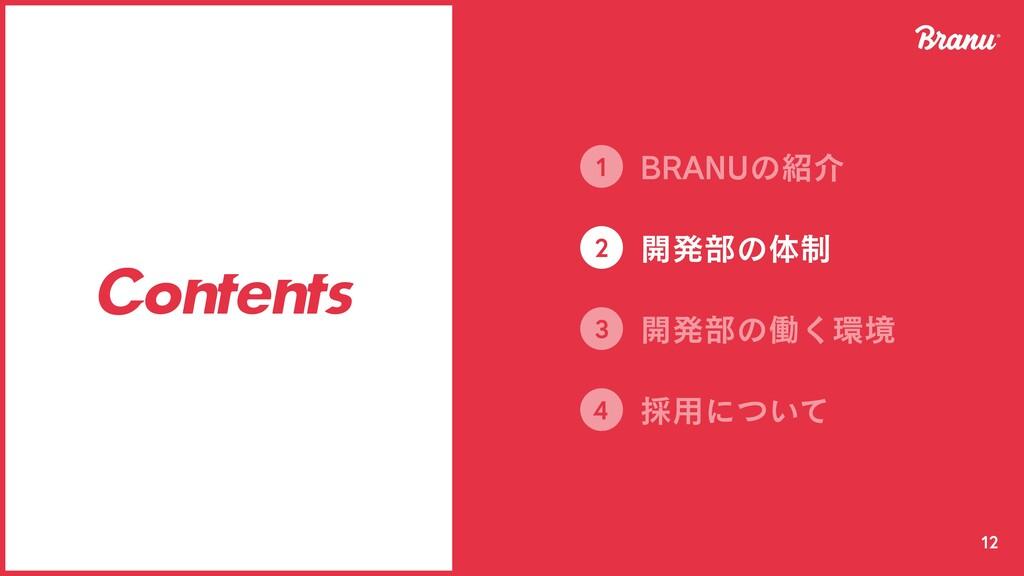 Contents 採⽤について 4 開発部の働く環境 3 開発部の体制 2 BRANUの紹介 ...