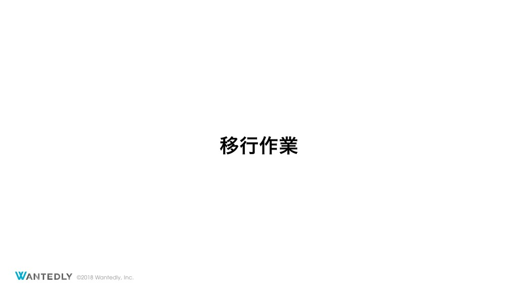 ©2018 Wantedly, Inc. Ҡߦ࡞ۀ
