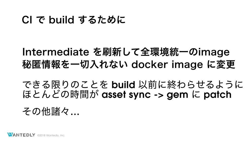 ©2018 Wantedly, Inc. Ͱ͖ΔݶΓͷ͜ͱΛ build ҎલʹऴΘΒͤΔΑ͏...