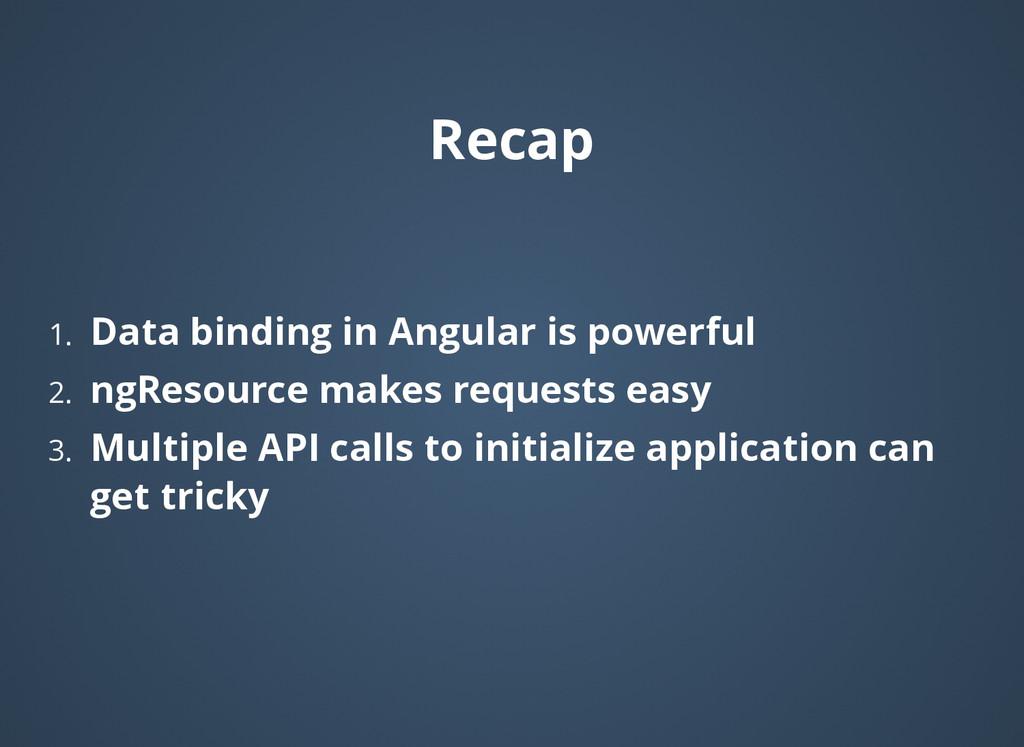 Recap Recap 1. Data binding in Angular is power...