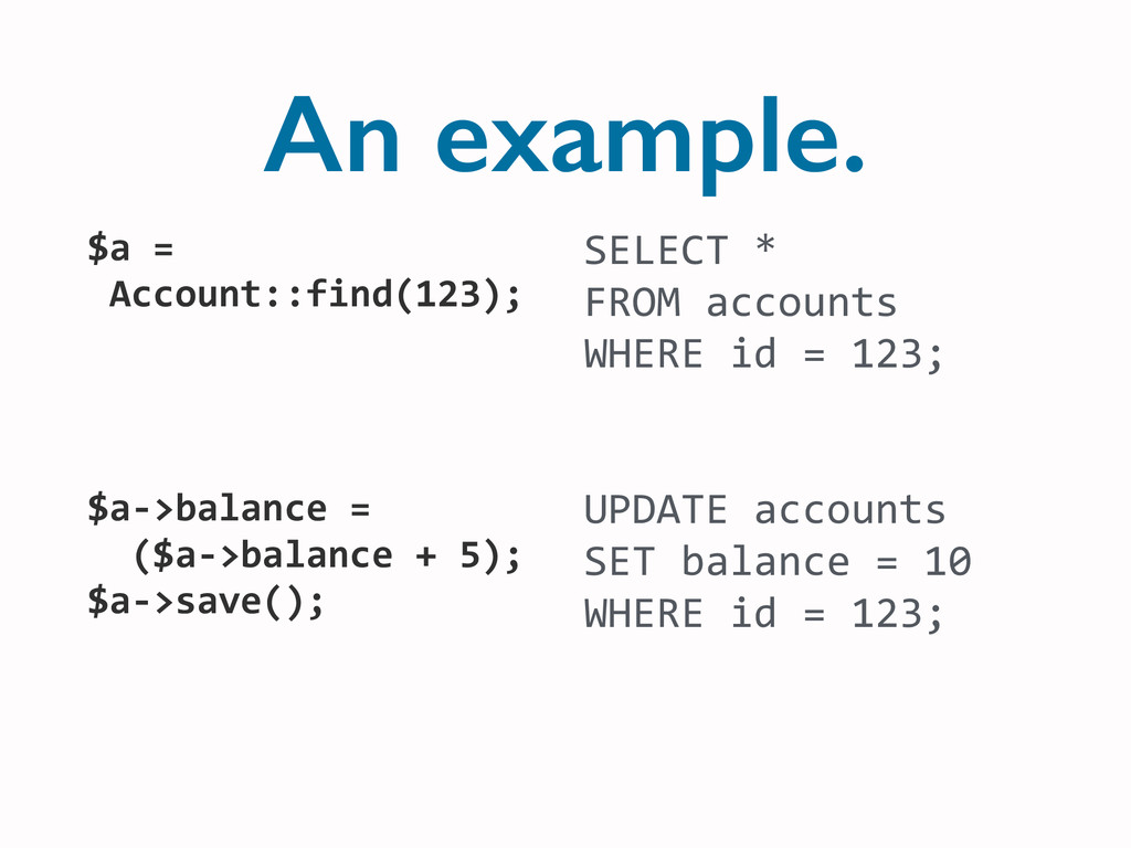 An example. $a	