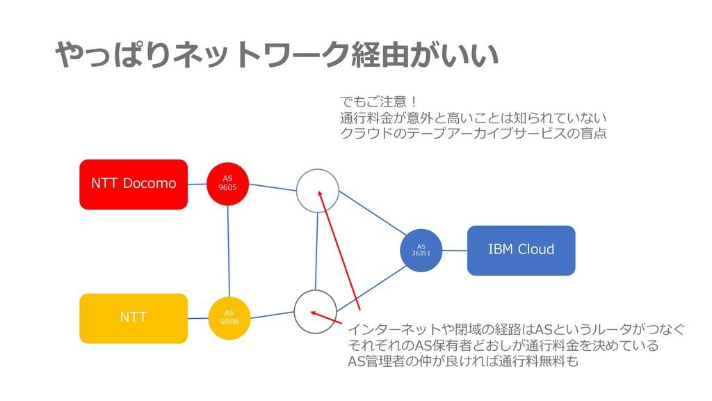 やっぱりネットワーク経由がいい IBM Cloud AS 36351 NTT Docomo N...