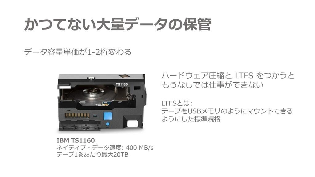 かつてない⼤量データの保管 データ容量単価が1-2桁変わる IBM TS1160 ネイティブ・...