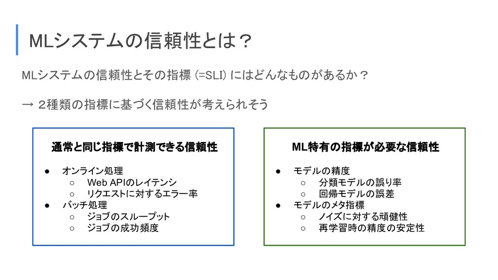 MLシステムの信頼性とその指標 (=SLI) にはどんなものがあるか? → 2種類の指標に基づ...