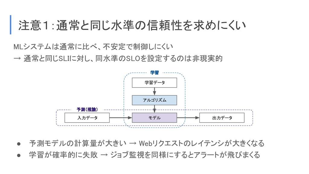 MLシステムは通常に比べ、不安定で制御しにくい → 通常と同じSLIに対し、同水準のSLOを設...
