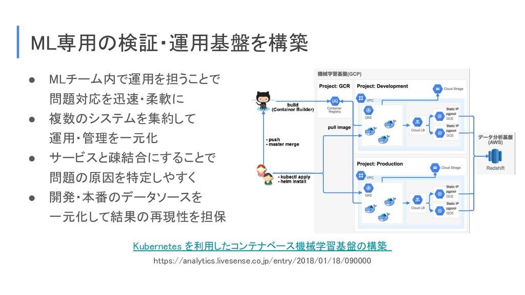 ● MLチーム内で運用を担うことで 問題対応を迅速・柔軟に ● 複数のシステムを集約して 運用...
