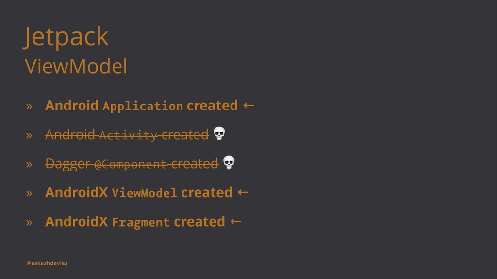 Jetpack ViewModel » Android Application created...