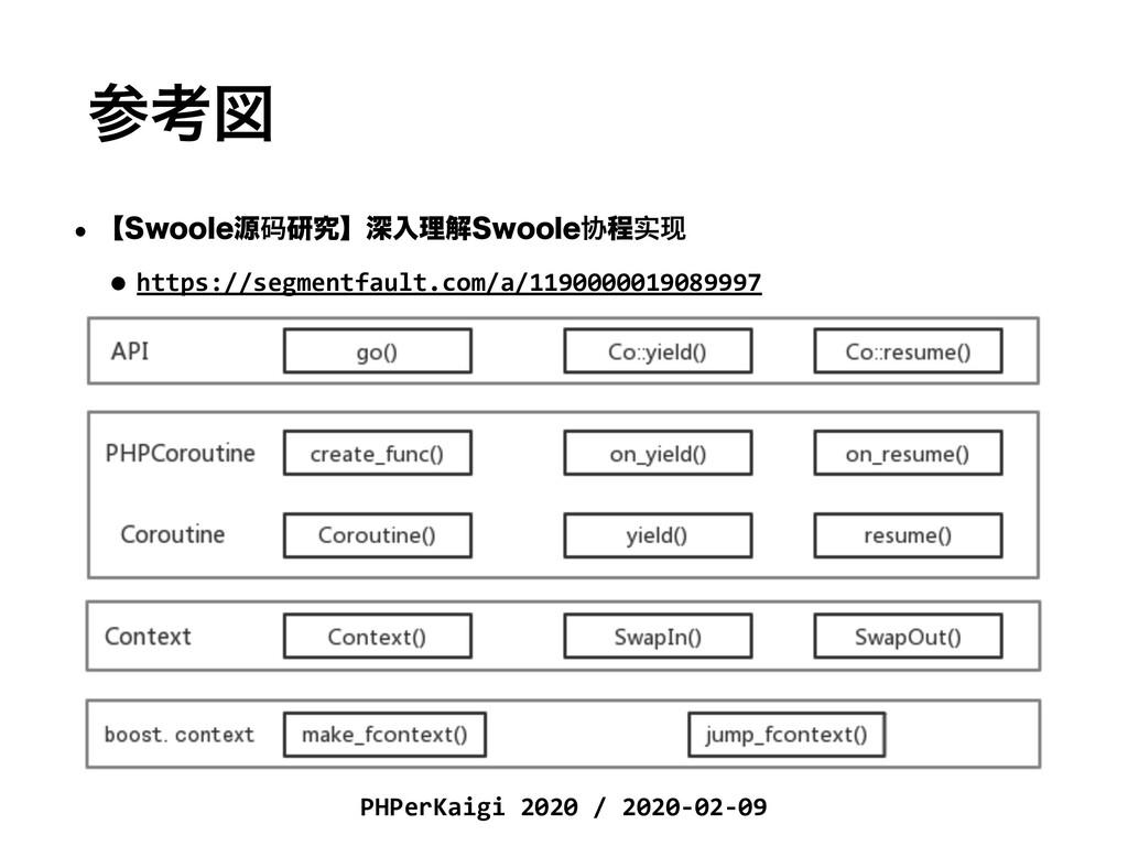 PHPerKaigi 2020 / 2020-02-09 ߟਤ w ʲ4XPPMFݯݚڀʳ...