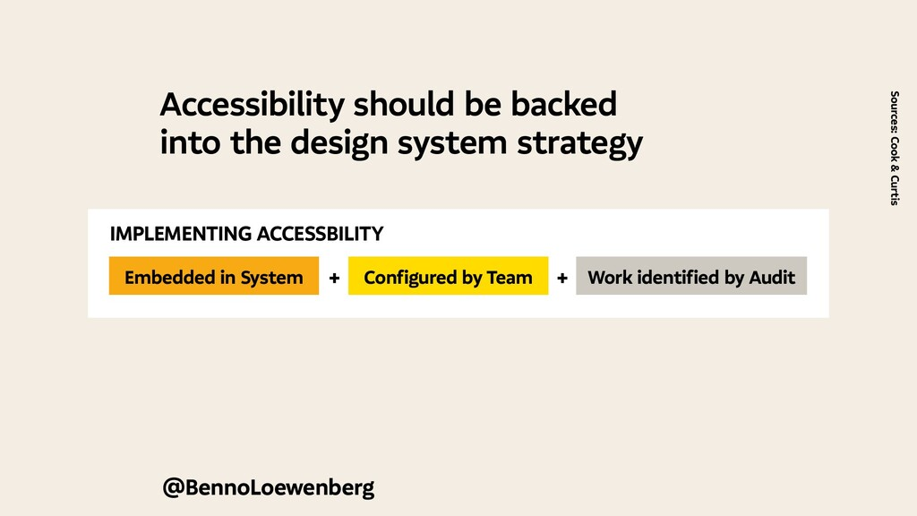 Accessibility should be backed into the design ...