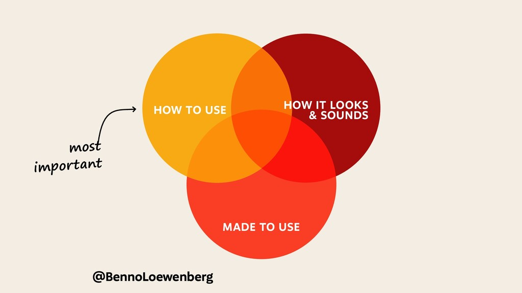 most important HOW TO USE HOW TO USE HOW IT LOO...