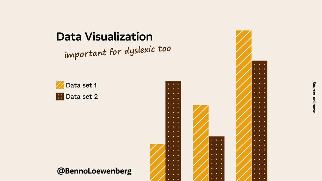 Data Visualization Source: unknown @BennoLoewen...