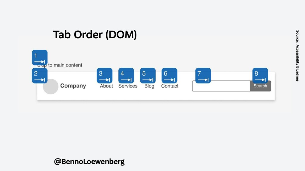 @BennoLoewenberg Tab Order (DOM) Source: Access...