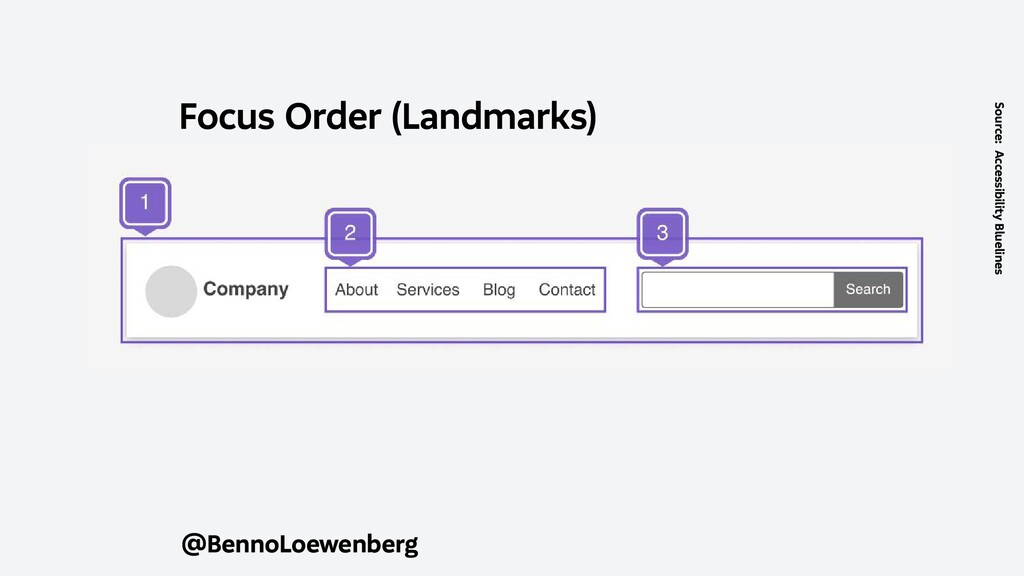 @BennoLoewenberg Focus Order (Landmarks) Source...