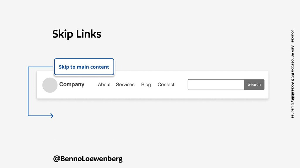 @BennoLoewenberg Skip Links Sources: A11y Annot...