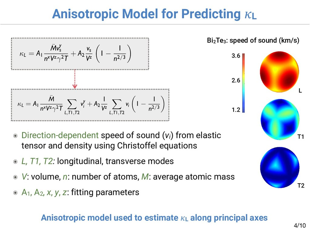 Anisotropic Model for Predicting L /10 4 ๏ Dire...