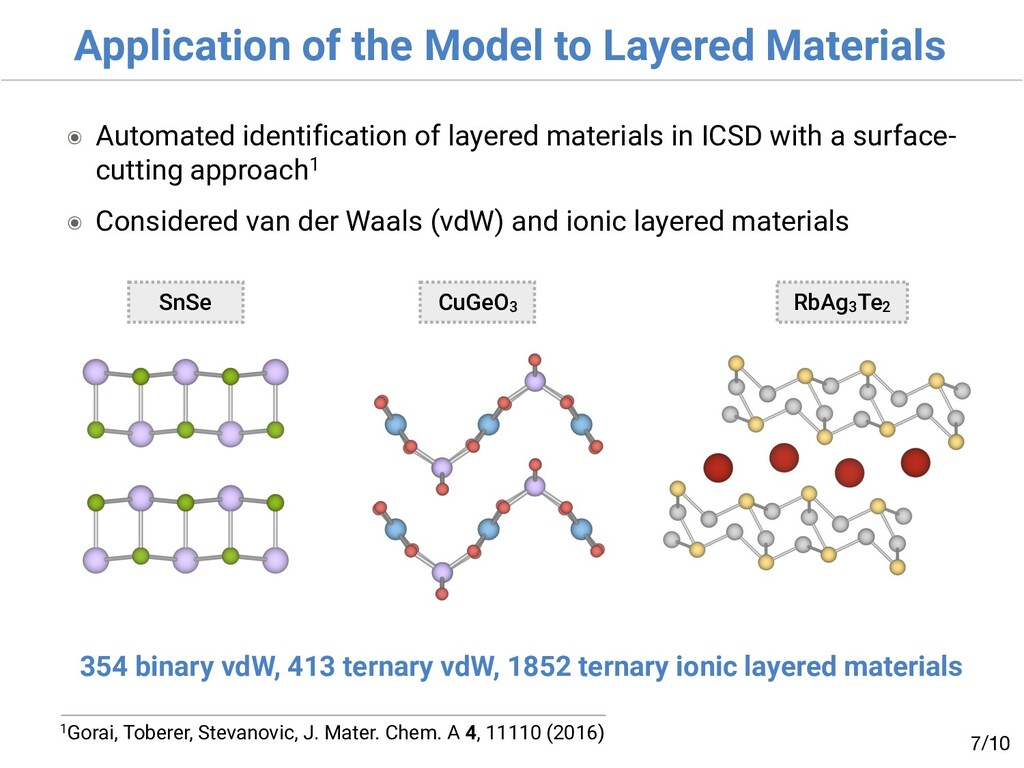 Application of the Model to Layered Materials /...