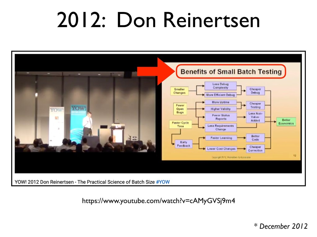 2012: Don Reinertsen https://www.youtube.com/wa...