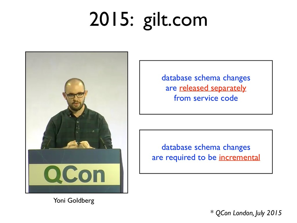 2015: gilt.com * QCon London, July 2015 databas...