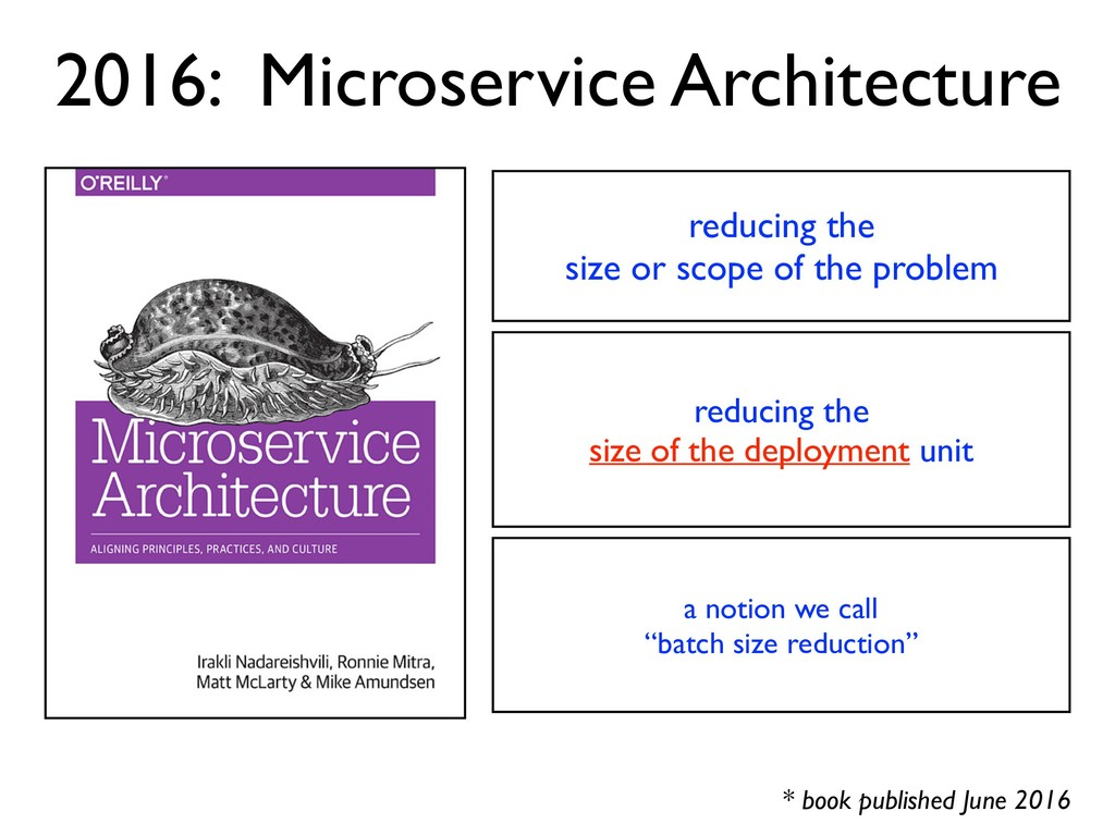 * book published June 2016 2016: Microservice A...