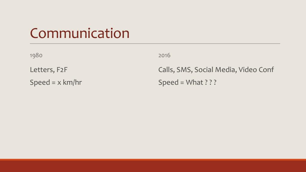 Communication 1980 Letters, F2F Speed = x km/hr...