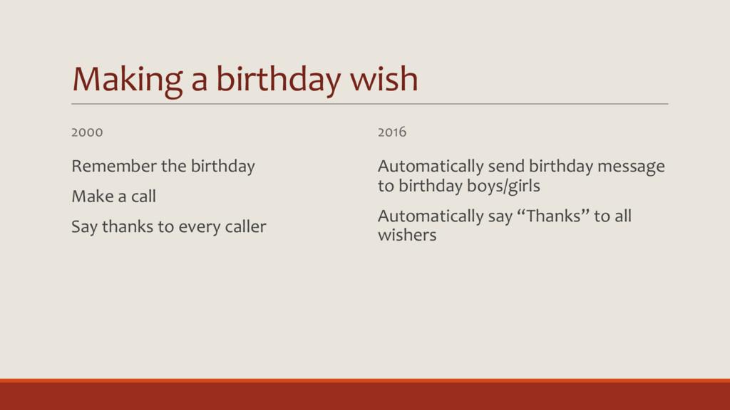 Making a birthday wish 2000 Remember the birthd...