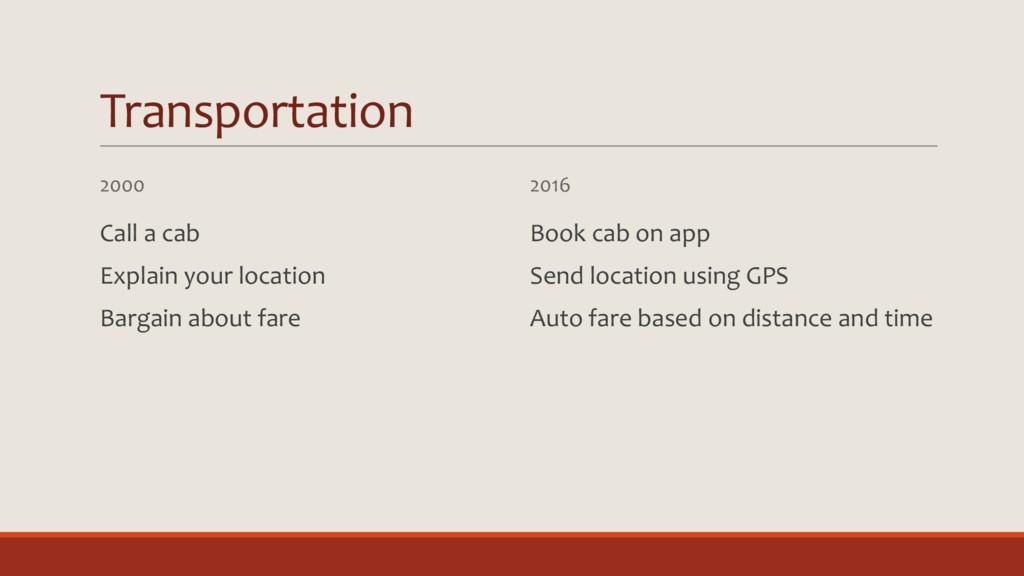 Transportation 2000 Call a cab Explain your loc...