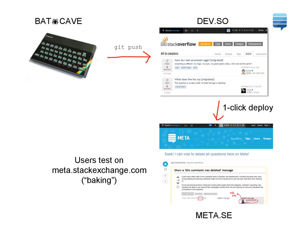 BAT!CAVE DEV.SO META.SE 1-click deploy Users te...