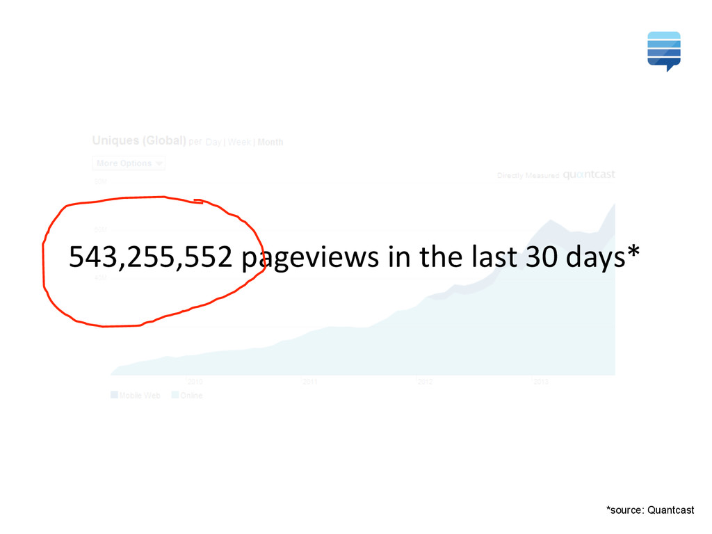 543,255,552 pageviews in the last...