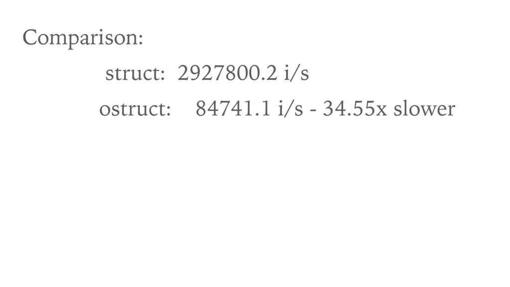 Comparison: struct: 2927800.2 i/s ostruct: 8474...