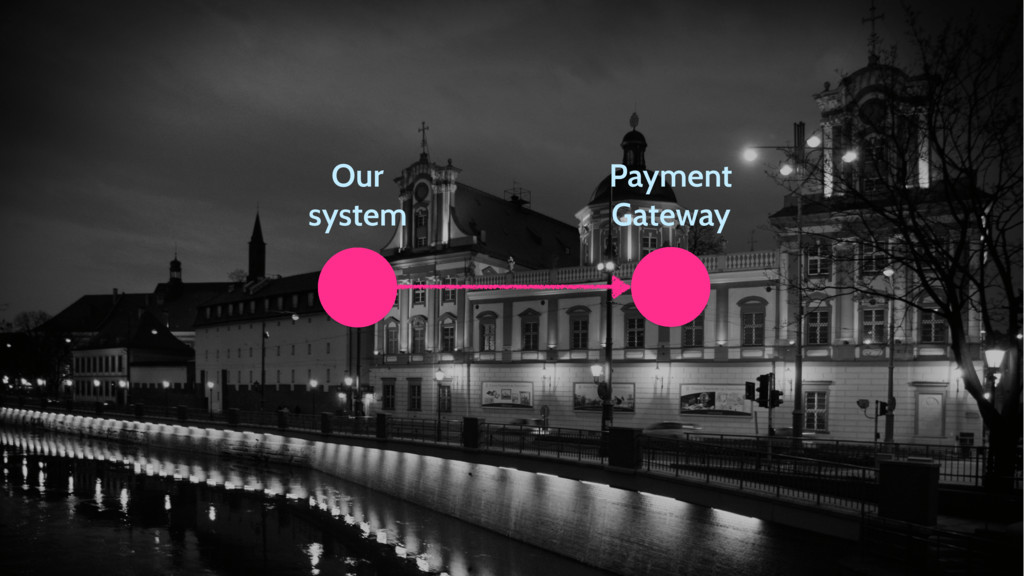 Our system Payment Gateway