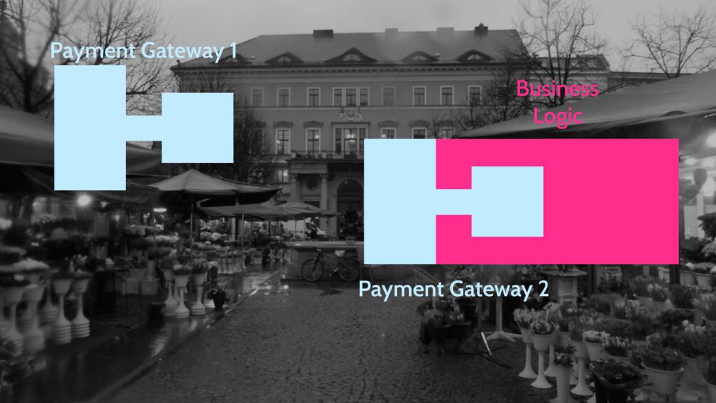 Business Logic Payment Gateway 1 Payment Gatewa...