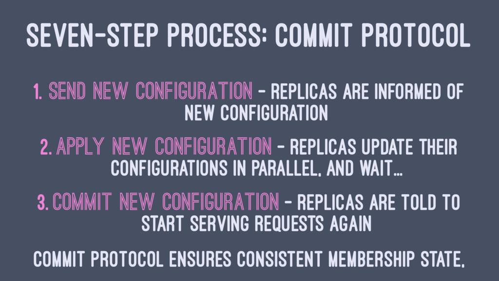 SEVEN-STEP PROCESS: COMMIT PROTOCOL 1. Send new...