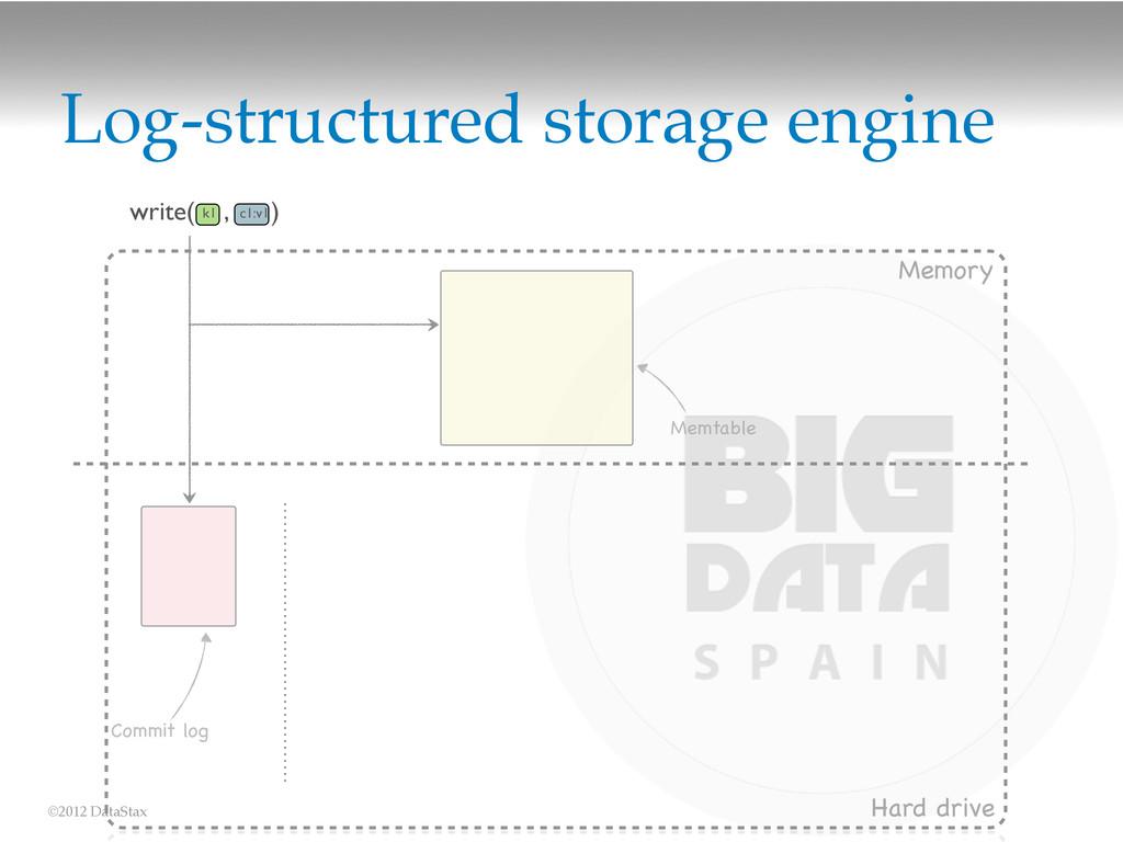 ©2012 DataStax Log-structured storage engine Me...