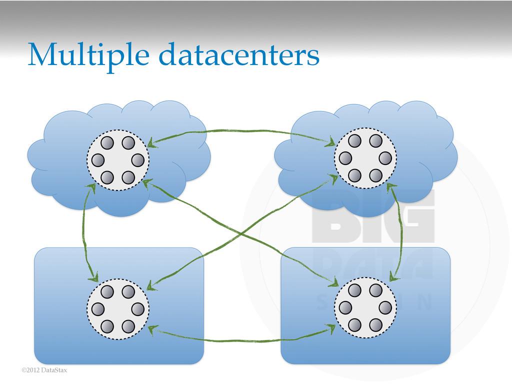 ©2012 DataStax Multiple datacenters