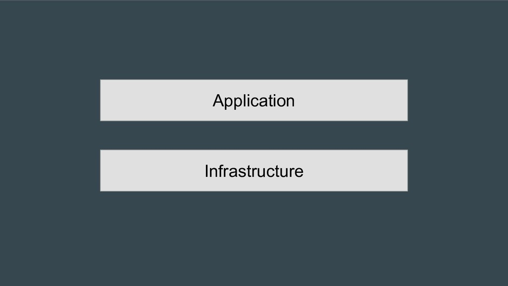 Infrastructure Application