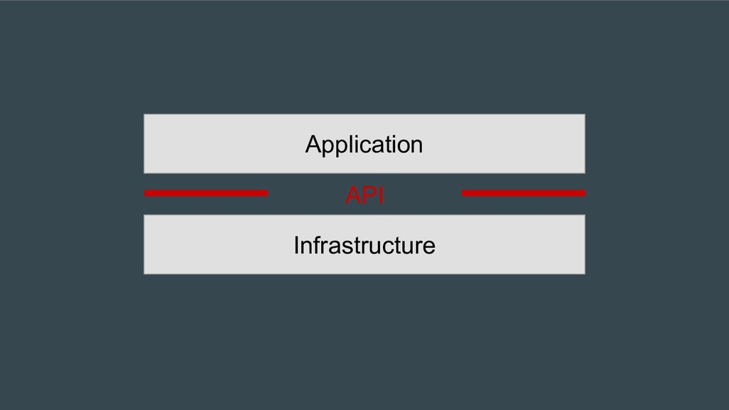 Infrastructure Application API